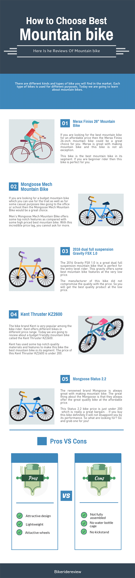 Infographic Of Best Mountain Bike