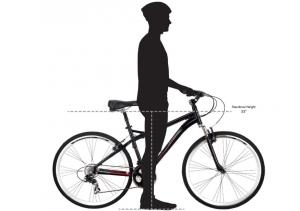 Schwinn Siro Comfort Hybrid Bike review